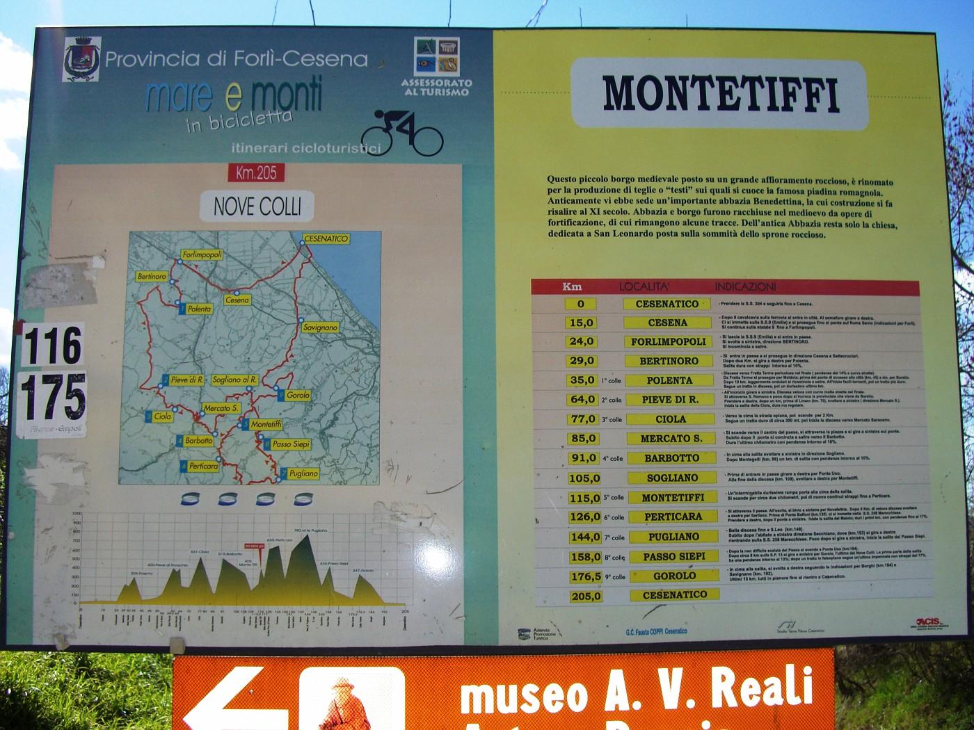 Montetiffi