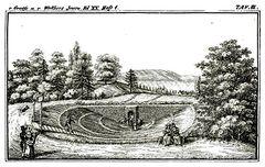 Zeichnung aus dem Jahr 1833