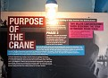 Information Board - Purpose of the Crane