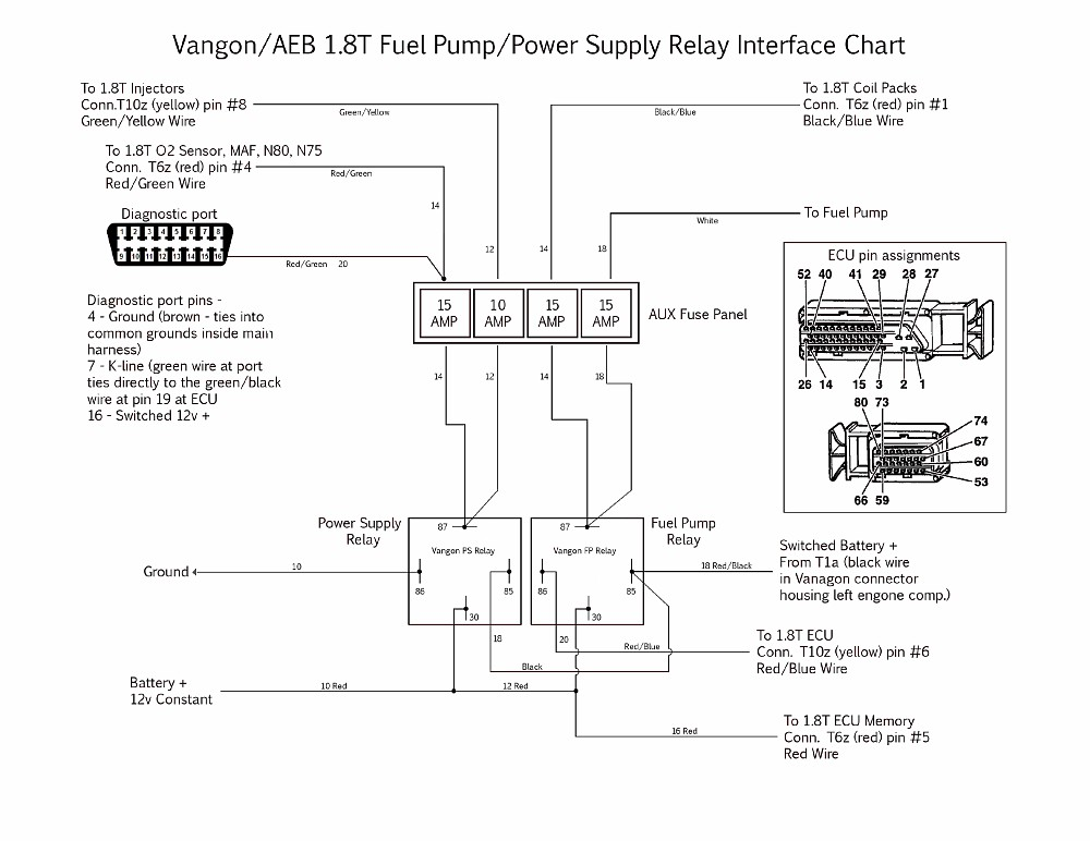 vw jetta relay diagram image wiring diagram vw touareg abs wiring diagram images on 2000 vw jetta relay diagram